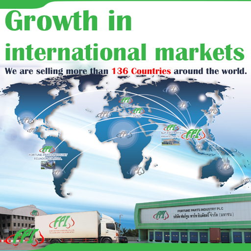 GROWTH IN INTERNATIONAL MARKETS